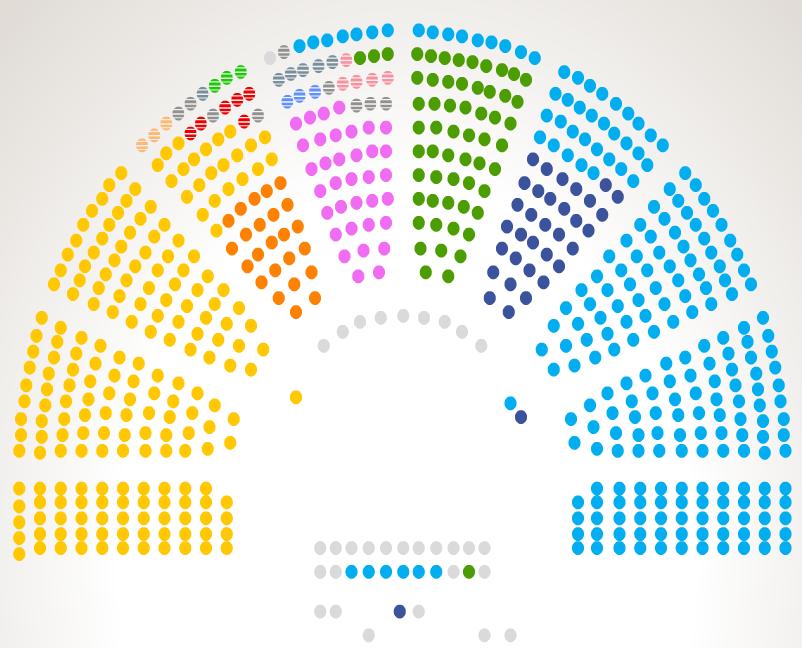 La maggioranza pi forte youtrend for Camera dei deputati composizione