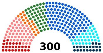 composizione parliamento grecia2012 Il terremoto elettorale greco