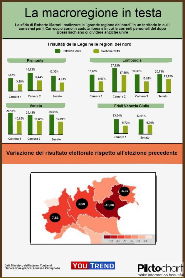 infografica_lega