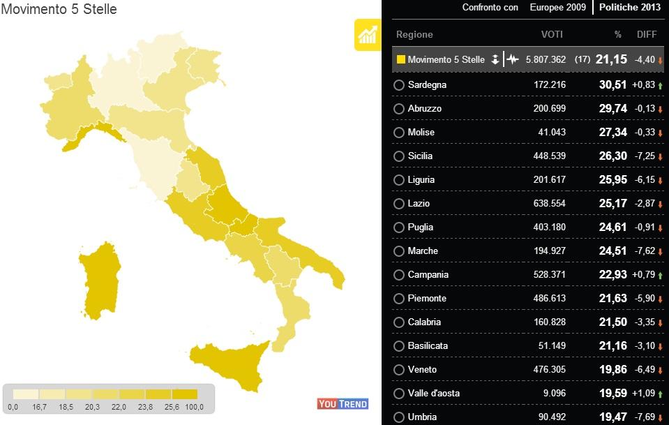 2 Geografia elettorale delle Europee 2014