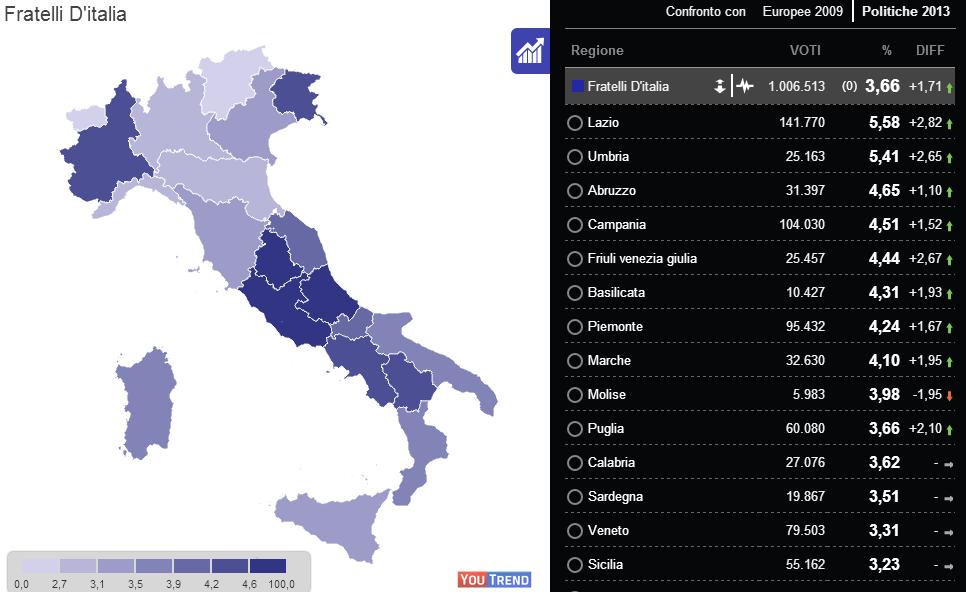 7 Geografia elettorale delle Europee 2014