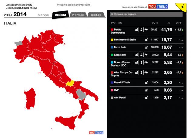 Schermata 2014 05 26 alle 00.36.24 630x457 Elezioni europee e amministrative 2014: la DIRETTA (archivio)