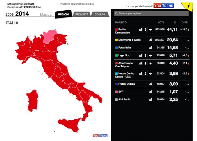 Schermata 2014 05 26 alle 01.02.16 630x451 Elezioni europee e amministrative 2014: la DIRETTA (archivio)