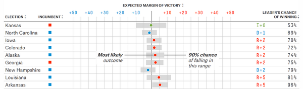 Le probabilità di vittoria stato per stato su FiveThirtyEight