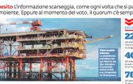 Allarme quorum: solo 1 italiano su 3 pensa di votare
