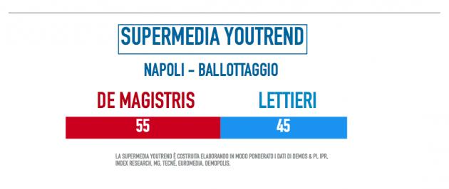 napoli-ballottaggio