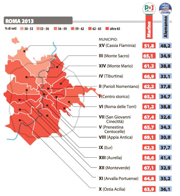 roma 2013 repubblica Amministrative 2016: tutti i numeri (2)