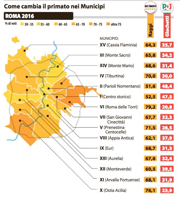 roma 2016 repubblica Amministrative 2016: tutti i numeri (2)