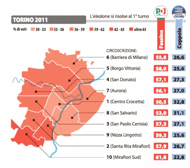 torino 2011 repubblica 630x557 Amministrative 2016: tutti i numeri (2)