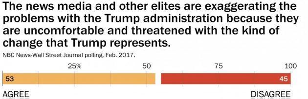 La forza di Trump? Incarna il cambiamento