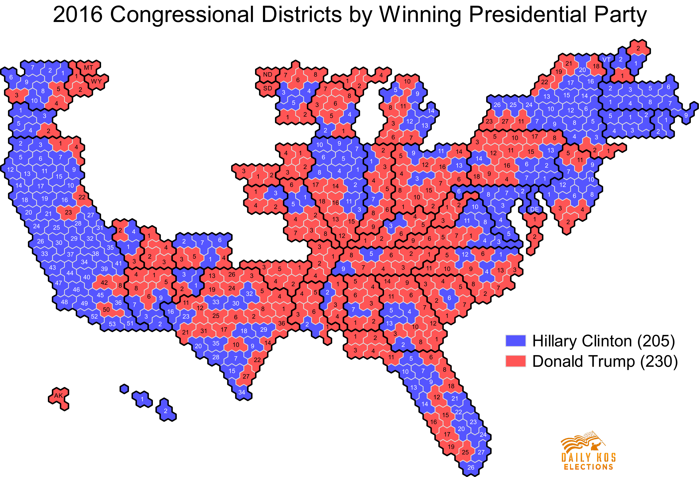 2016 House Districts by Presidential Party Winner Hexmap Gli Stati (sempre più) Divisi dAmerica
