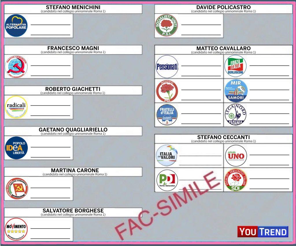 FACSIMILE scheda elettorale Magnum YouTrendum 1024x851 Legge elettorale, la proposta di YouTrend: ecco come funziona