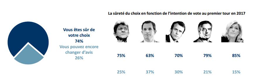 elettori indecisi 5 cose da sapere sulle elezioni in Francia