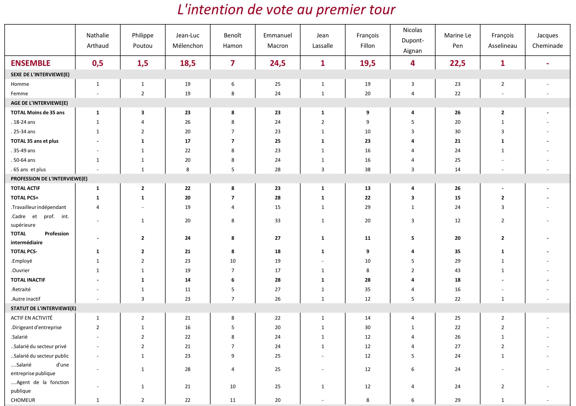 per categorie 5 cose da sapere sulle elezioni in Francia