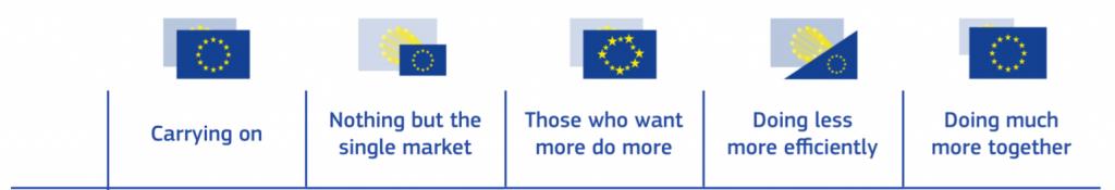 5 scenari 1024x175 Anche i piccoli contano: cosa (e come) deciderà lUnione Europea?