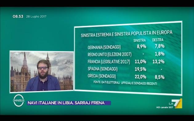 populisti e radicali in europa Francia, migranti e consenso: la politica italiana col fiato sospeso