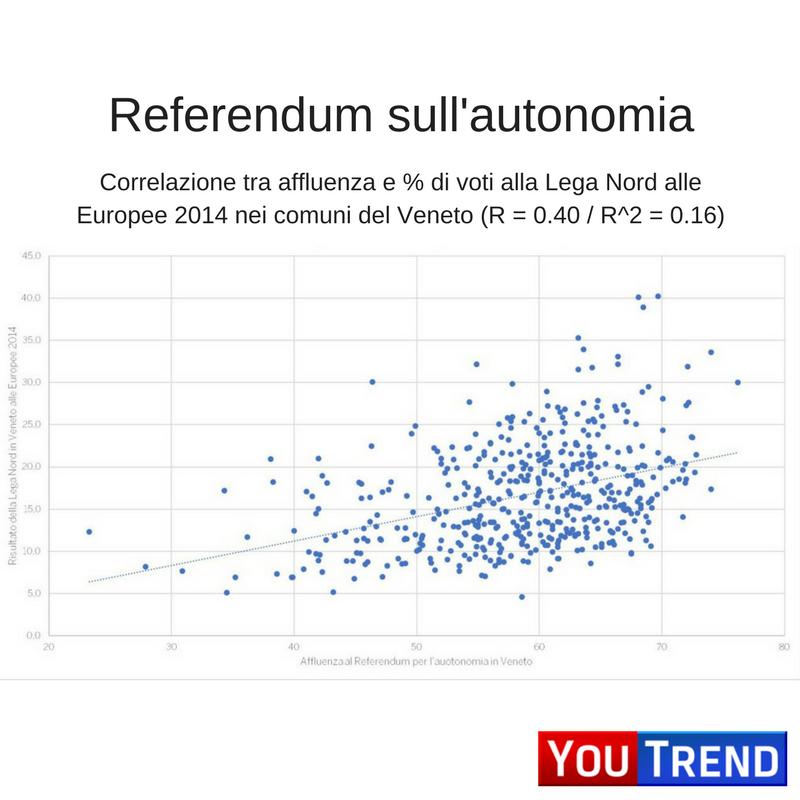 Referendum autonomia 5 cose sul referendum in Lombardia e Veneto