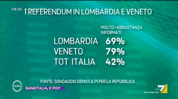 lom ven conoscenzaref Lincognita Rosatellum (e i referendum in Lombardia e Veneto)