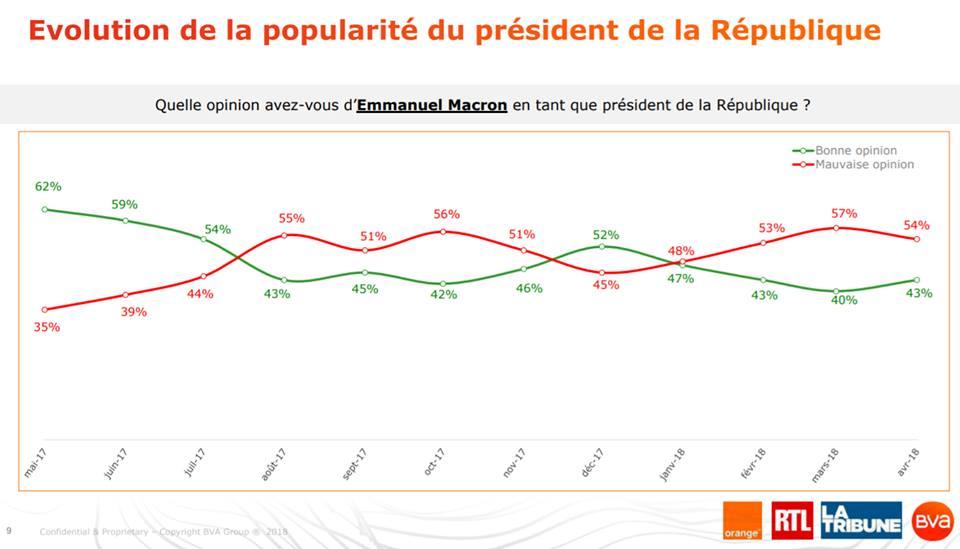 macron 1 Emmanuel Macron: un anno allEliseo