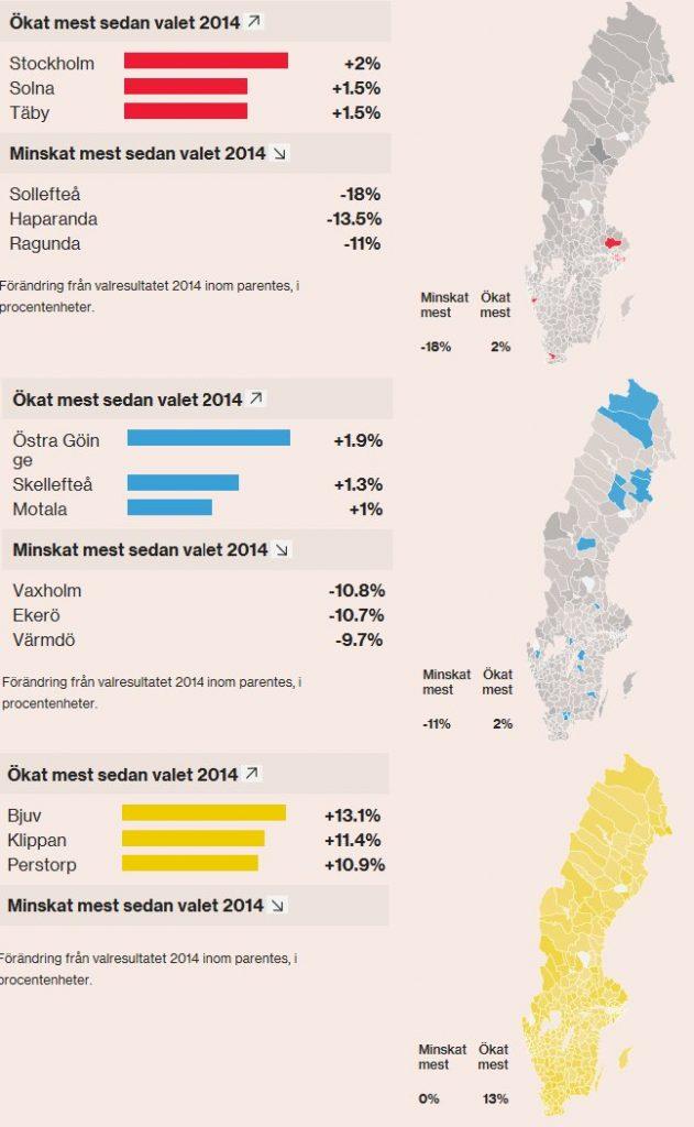 svezia mappe variazione voti 631x1024 Il voto in Svezia in 5 punti