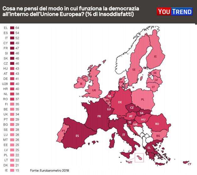 Democrazia UE