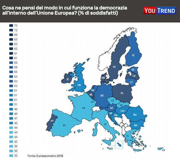 Democrazia e Unione Europea