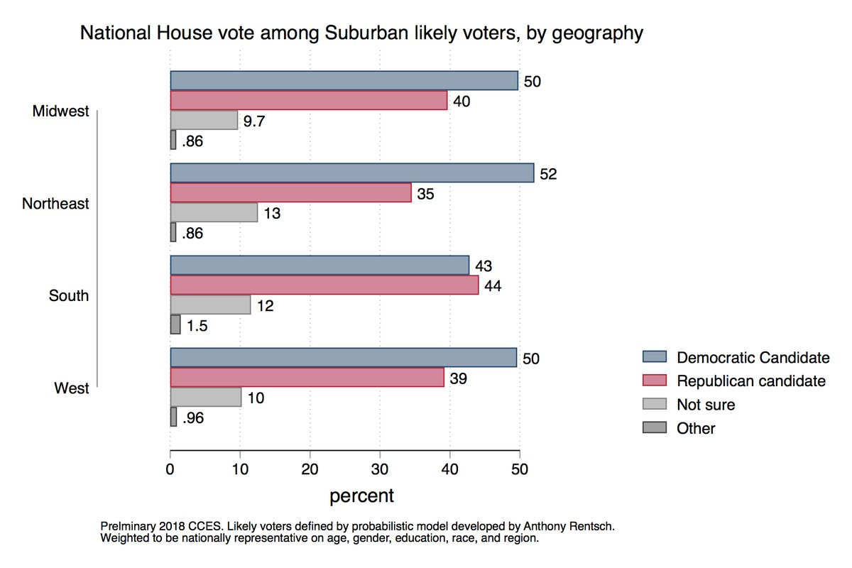 DrYVgLTVYAAYT95 Lezioni dalle midterm: donne e periferie premiano i Democratici