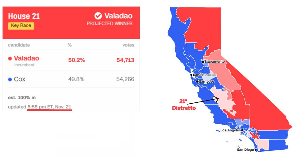 California Midterm