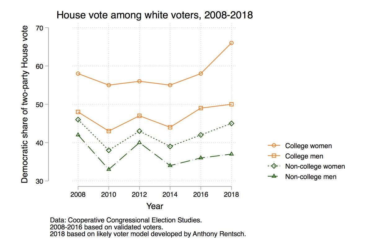 donne.jpg Lezioni dalle midterm: donne e periferie premiano i Democratici