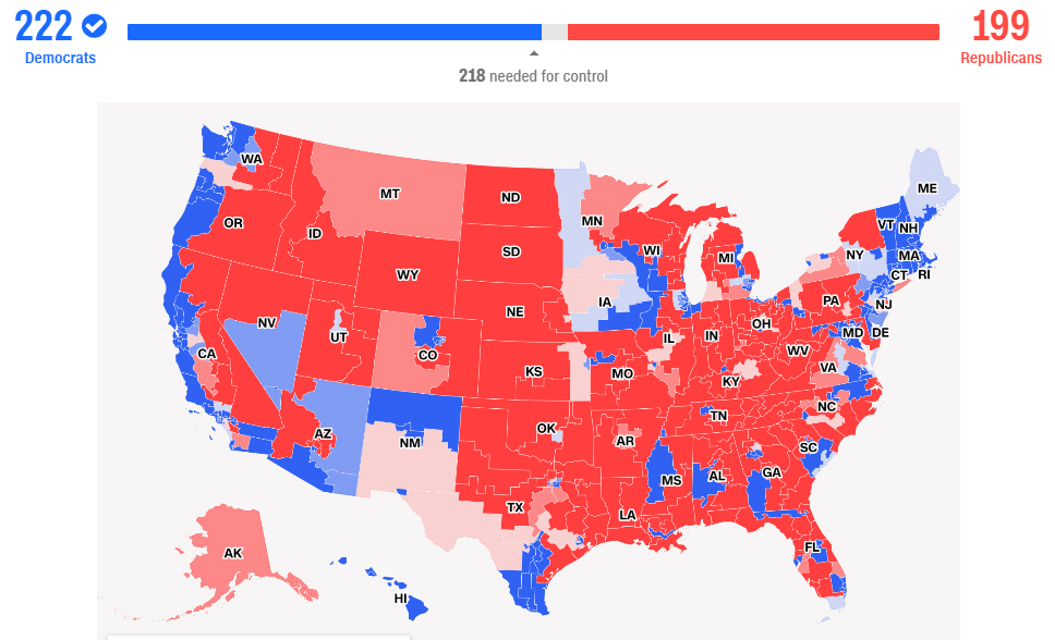 elezioni camera risulati midterm Camera ai Democratici, ma i Repubblicani reggono