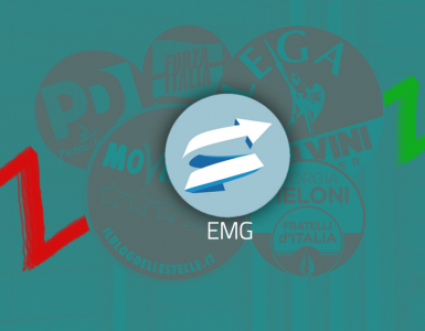 Sondaggi politici EMG