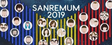 Classifica Sanremo 2019
