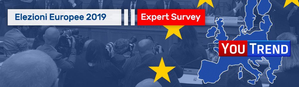 Expert Survey