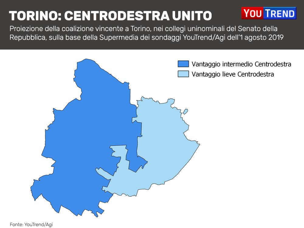 Senato Torino Cdx Unito