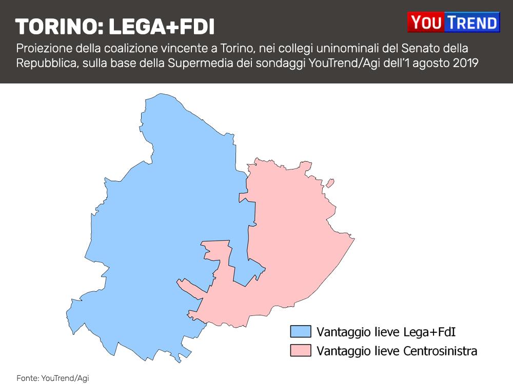 Torino Fronte Sovranista Senato