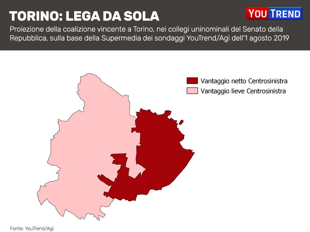 Torino Senato Lega
