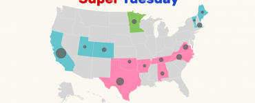 Super Tuesday storia