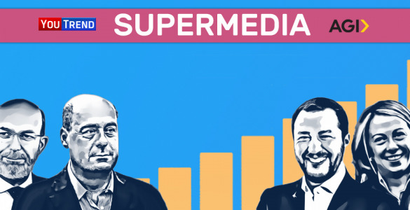 Supermedia Sondaggi
