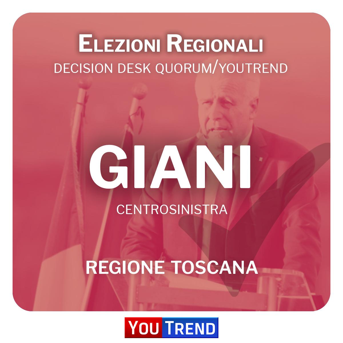 Giani Toscana